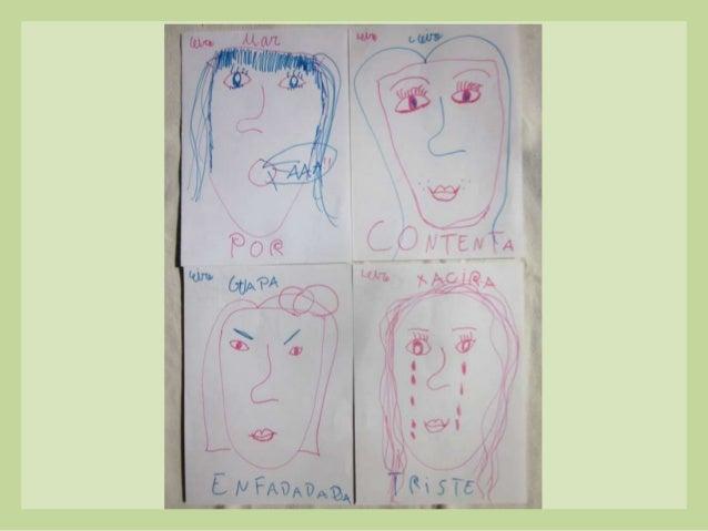 Tema: Dibuixar la familia (pels que han acabatl'exercici).