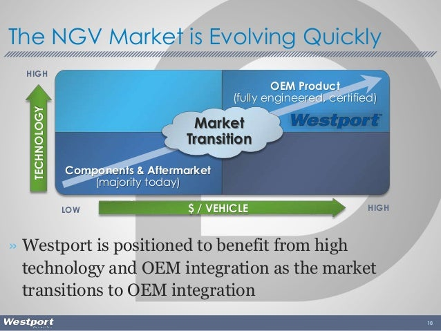 » Westport is positioned to benefit from high technology and OEM integration as the market transitions to OEM integration ...