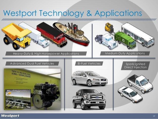 17 Westport Technology & Applications Heavy-Duty & High Horsepower Applications Medium-Duty Applications Bi-Fuel Vehicles ...