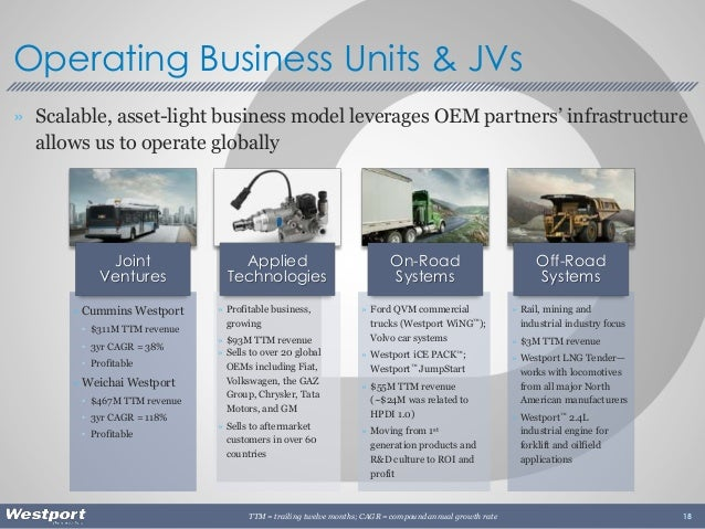 » Scalable, asset-light business model leverages OEM partners' infrastructure allows us to operate globally 18 Operating B...