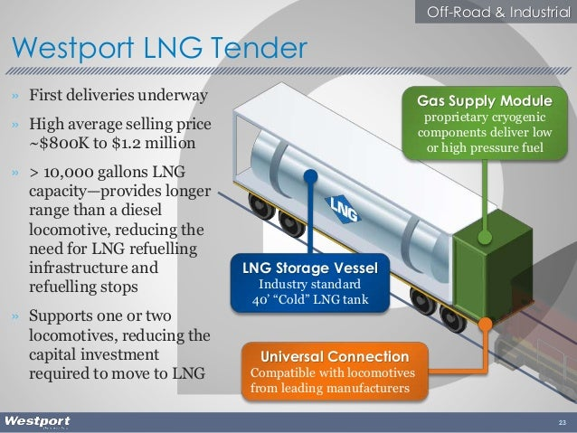 » First deliveries underway » High average selling price ~$800K to $1.2 million » > 10,000 gallons LNG capacity—provides l...