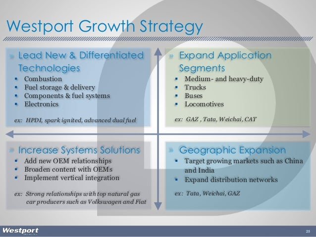 25 Westport Growth Strategy » Lead New & Differentiated Technologies  Combustion  Fuel storage & delivery  Components &...