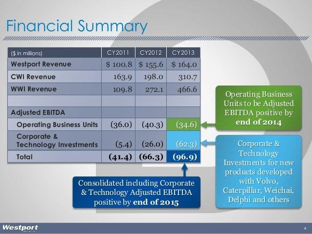 4 Financial Summary ($ in millions) CY2011 CY2012 CY2013 Westport Revenue $ 100.8 $ 155.6 $ 164.0 CWI Revenue 163.9 198.0 ...