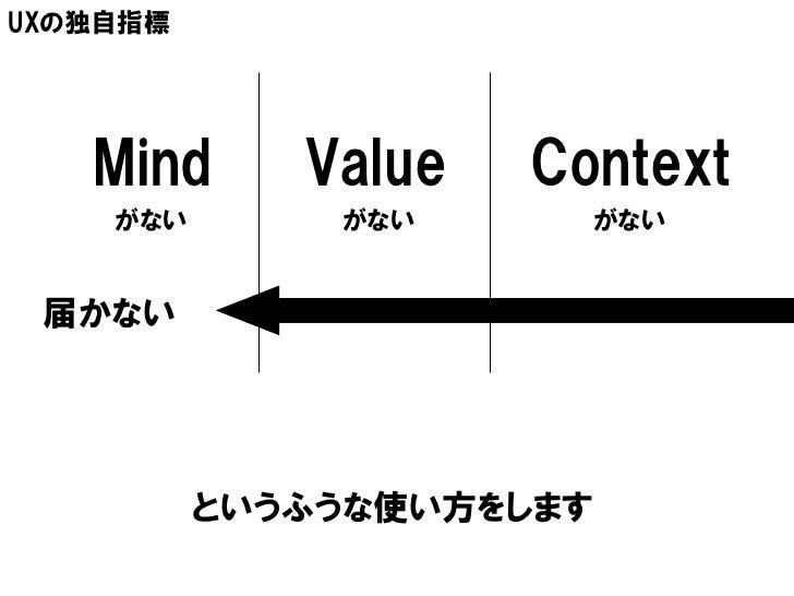 UXの独自指標   Mind      Value   Context    がない       がない         がない 届かない          というふうな使い方をします