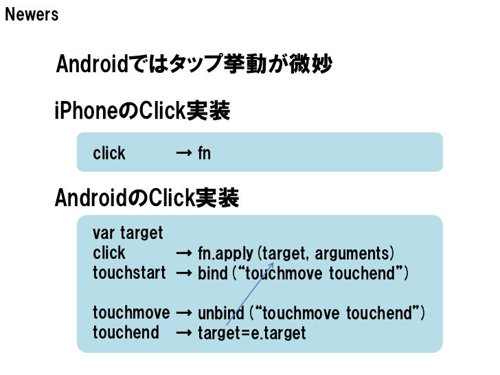Newers     Androidではタップ挙動が微妙     iPhoneのClick実装         click     → fn     AndroidのClick実装         var target         clic...