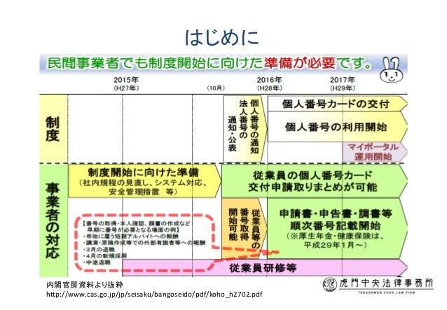 はじめに 内閣官房資料より抜粋 http://www.cas.go.jp/jp/seisaku/bangoseido/pdf/koho_h2702.pdf
