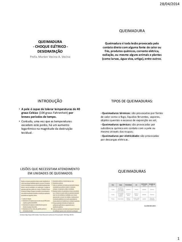 28/04/2014 1 QUEIMADURA - CHOQUE ELÉTRICO - DESIDRATAÇÃO Profa. Marion Vecina A. Vecina QUEIMADURA Queimadura é toda lesão...