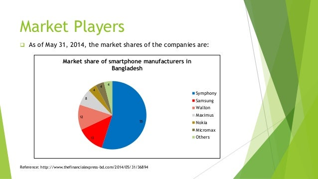 Strategy Analysis of Bangladesh Smartphone Industry 2013-14