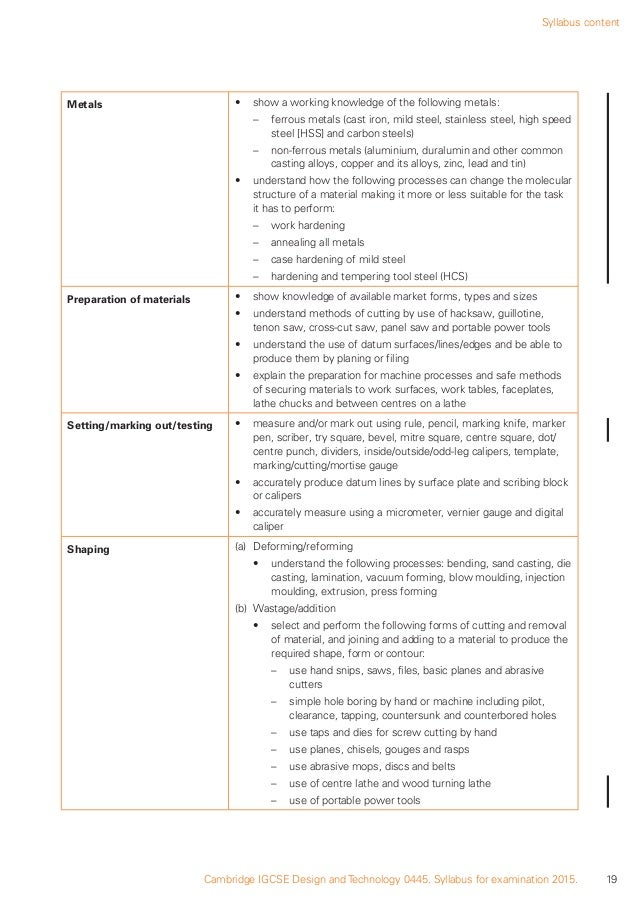 Block Board Advantages And Disadvantages ~ Y sy
