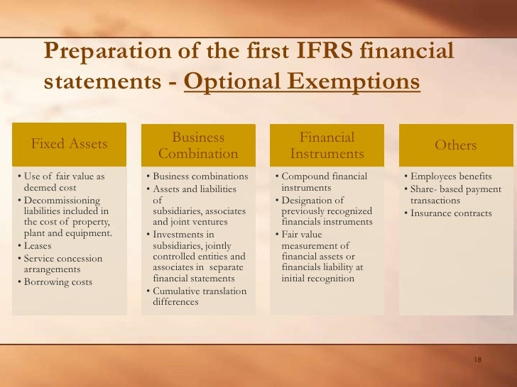 ifrs problems and challenges in first Challenges of international financial reporting standards  section 4 reviews challenges of ifrs adoption in libya  ifrs no1 first time adoption of ifrs 2008.