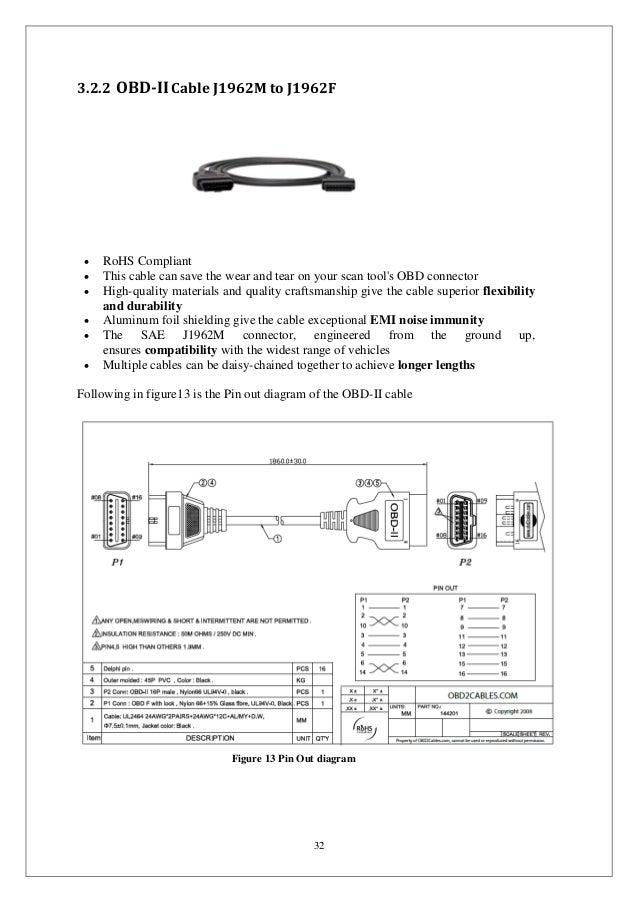 Fine gm obd ii wiring diagram ideas electrical circuit diagram nice obd ii wiring diagram images electrical and wiring diagram asfbconference2016 Choice Image