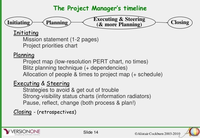 modern project manager 4 chapter 1 modern project management the project management institute (pmi) was founded in 1969 as an international society for project managers today pmi has members from.