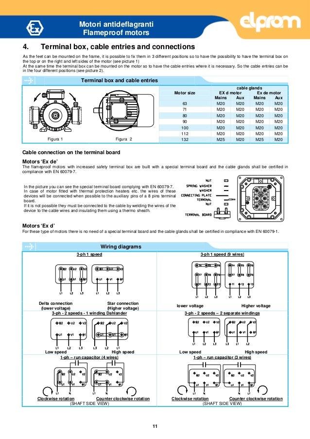 Standard Efficiency MOTORE TRIFASE 2,2 KW 4 POLI FRAME 90 B3 1390 RPM