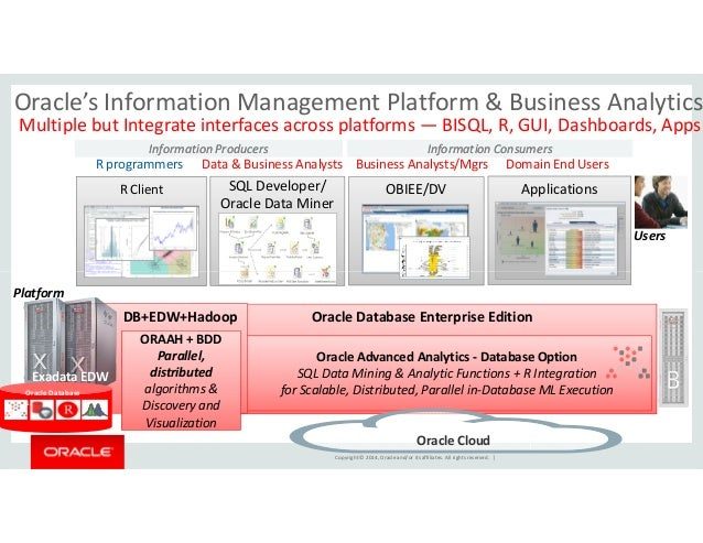 Oracle Modern Information Management Platform - v1.0