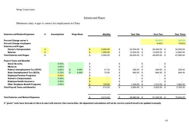 Microsoft Senior Business Planner Salary