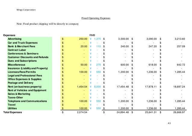 Freight Business Plan
