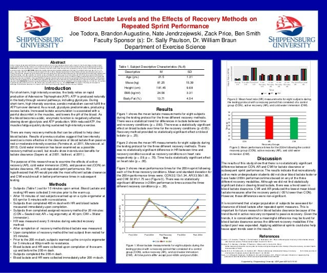 Blood Lactate Levels and the Effects of Recovery Methods on Repeated Sprint Performance Joe Todora, Brandon Augustine, Nat...