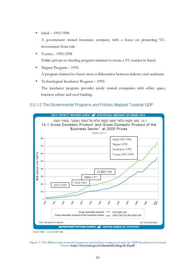 Comprehensive annual financial report illinois
