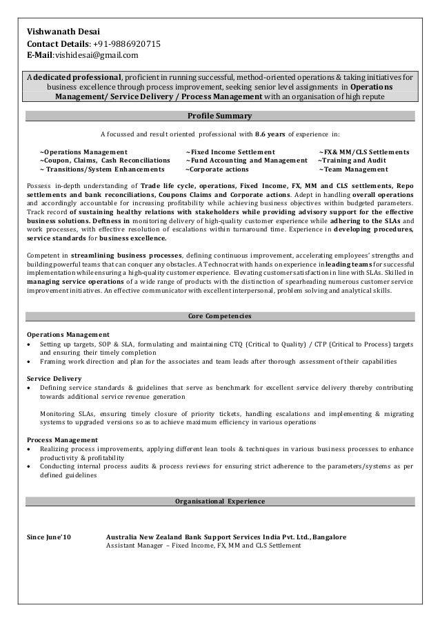 vishwa resume