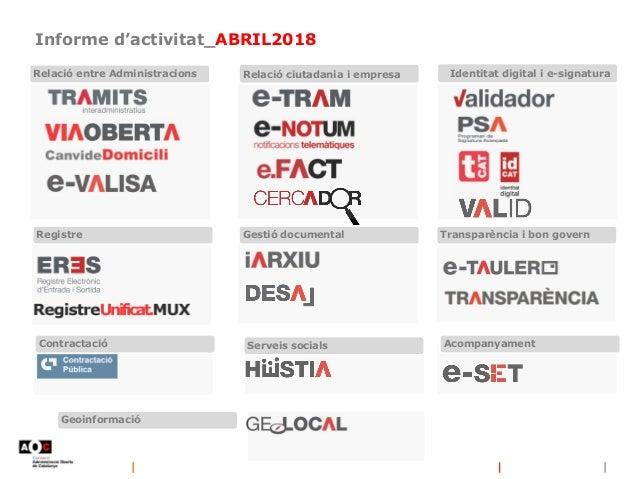 Informe d'activitat_ABRIL2018 Relació entre Administracions Relació ciutadania i empresa Identitat digital i e-signatura R...