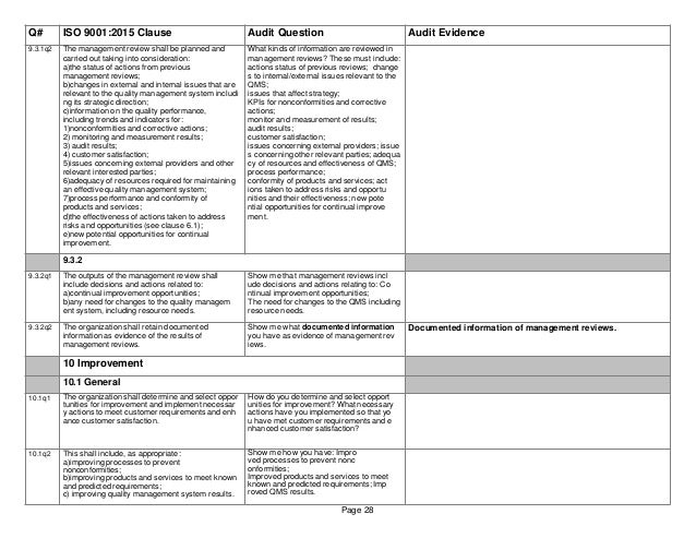 internal quality management system audit checklist