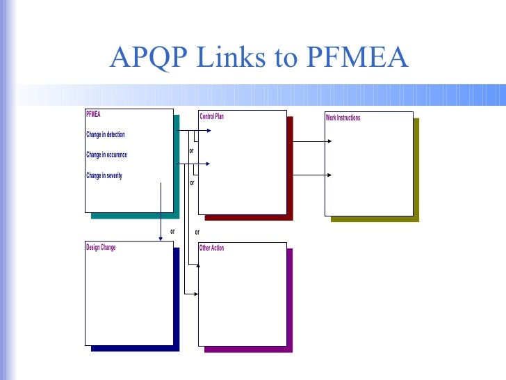 04 Ppap Training Material