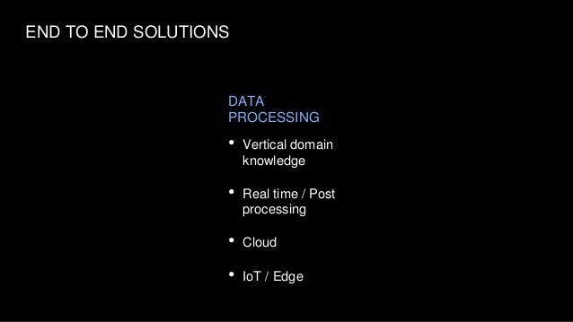• Decision Making • Integration to existing systems • Vertical domain knowledge END TO END SOLUTIONS EXECUTION