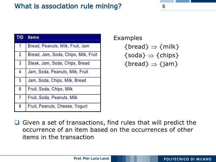 Association data mining example