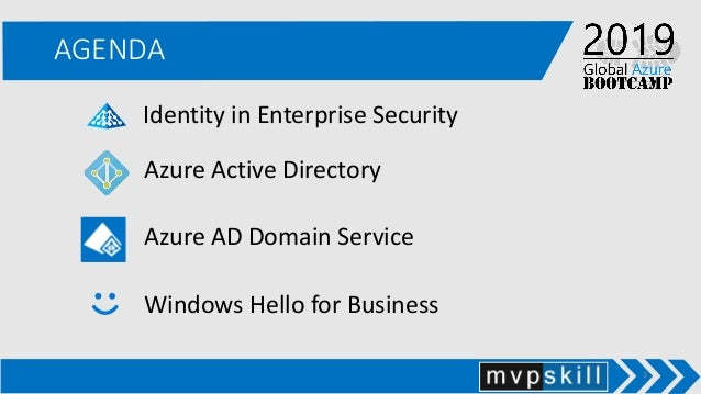 04_Extending and Securing Enterprise Applications in Microsoft Azure_…