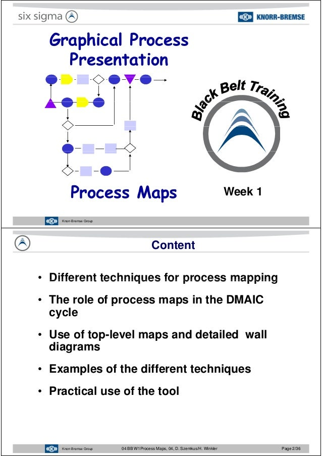six sigma process mapping
