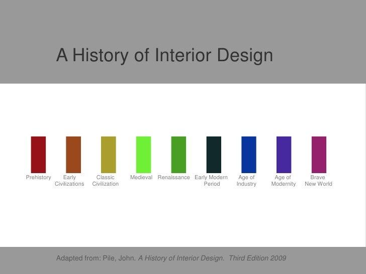 Best Of Interior Design By Pwschmid