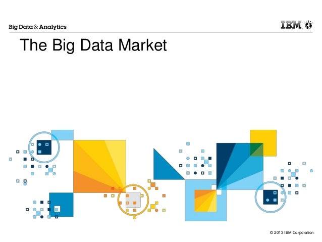 © 2013 IBM Corporation The Big Data Market