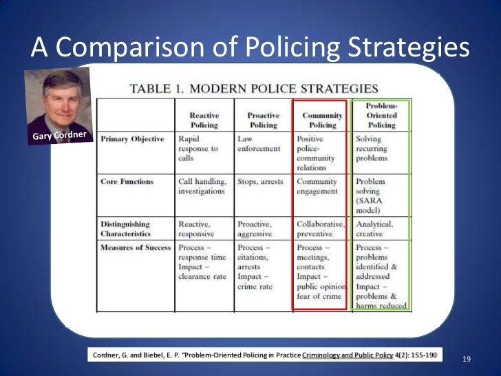"community oriented policing strategies Community-oriented policing, including the need for cop to become an organizing principle and  chicago alternative policing strategy (caps) incorporates aspects of both community and problem-oriented policing (see ""problem-oriented policing,"" below) the community-oriented approach is."