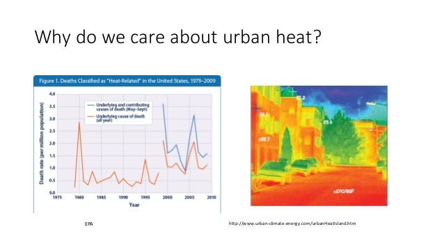 an analysis of the topic of the urban heat islands The magnitude of the urban heat island effect is typically defined in terms of how different night time temperature is in the urban core relative to the surroundings what influences magnitude is the intensity of hard surfaces in the city and the intensity in the surroundings.