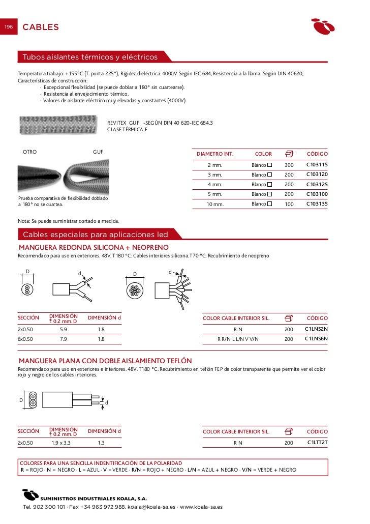 04 cables - Comparativa aislantes termicos ...