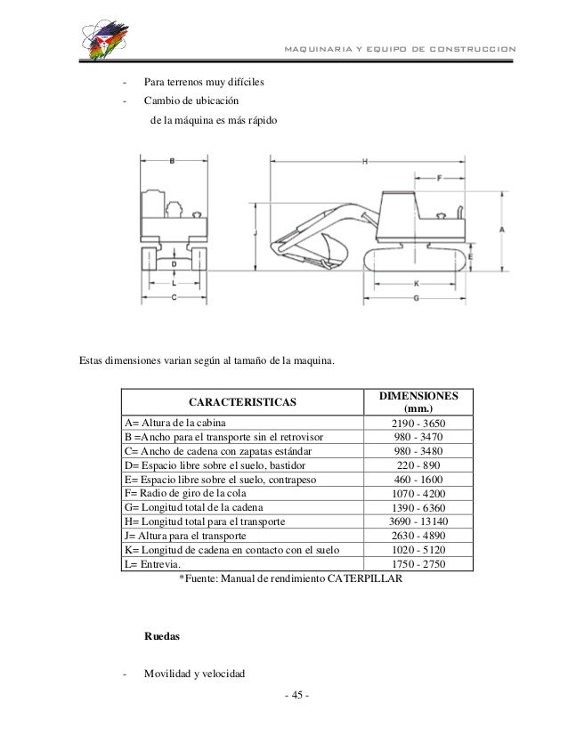 04 capitulo2 descripciondeequiposy_calculodeproductividad
