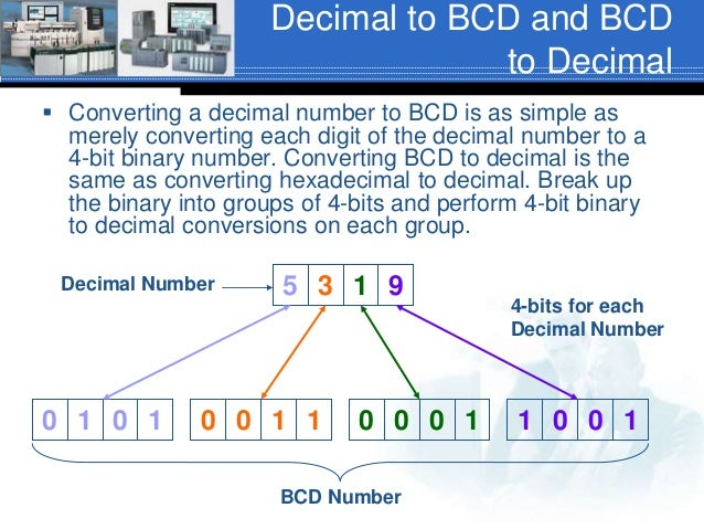 C Program to Convert Binary Number to Decimal and vice-versa