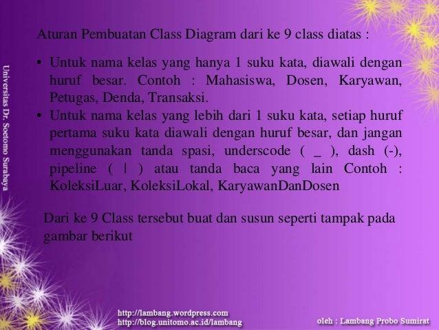 04 class diagram-uml-netbeans