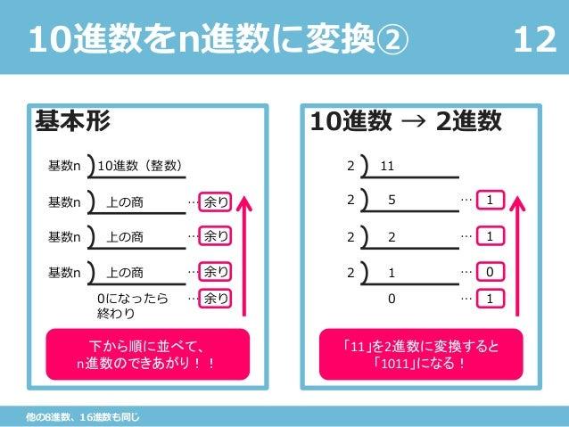 変換 進数 【C言語入門】16進数と8進数の変換や表示をする方法