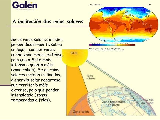 A inclinación dos raios solares Se os raios solares inciden perpendicularmente sobre un lugar, concéntranse nunha zona men...