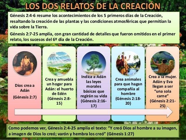 04 creacion tema biblico for En 7 dias dios creo el mundo