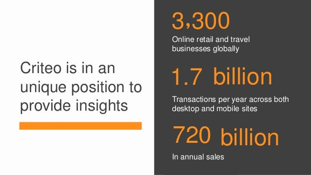 Maximize your mobile efforts to drive relevance and results Slide 3