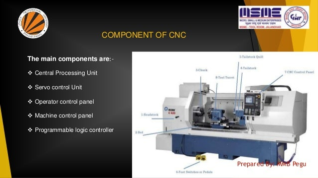 COMPONENT OF CNC  Central Processing Unit  Servo control Unit  Operator control panel  Machine control panel  Program...