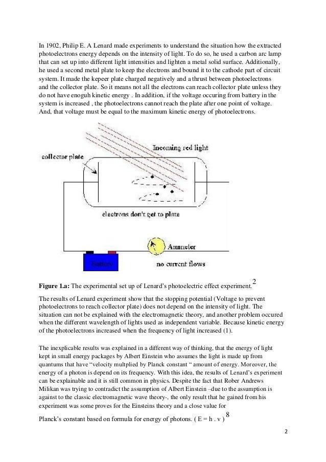 Physics extended essays