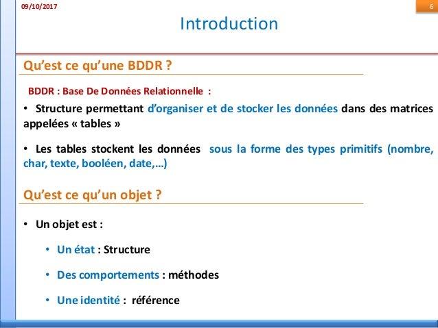 Uml Part 4 Diagrammres De Classes Et D Objets Mansouri