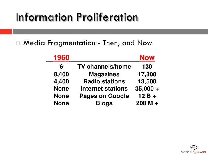 Information Proliferation     Media Fragmentation - Then, and Now               1960                        Now          ...