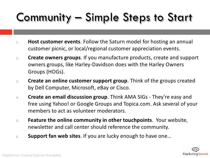 Digital And Emerging Marketing Strategies