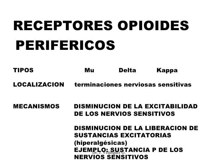Dr. J. Velásquez G. <ul><ul><li>TIPOS  Mu  Delta  Kappa </li></ul></ul><ul><ul><li>LOCALIZACION  terminaciones nerviosas s...