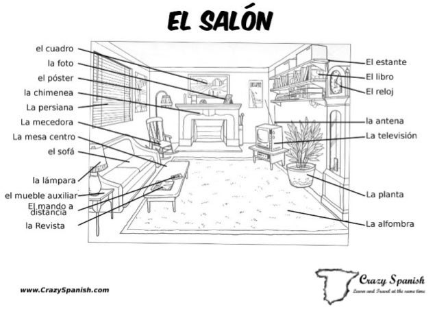 ... Spanish Vocabulary For The Living Room. El Cuadro La Foto El Estante El  Poster El Libro Ia Chimenea El Reloj La Persiana
