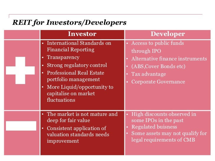 Alternative reporting standards for ipo